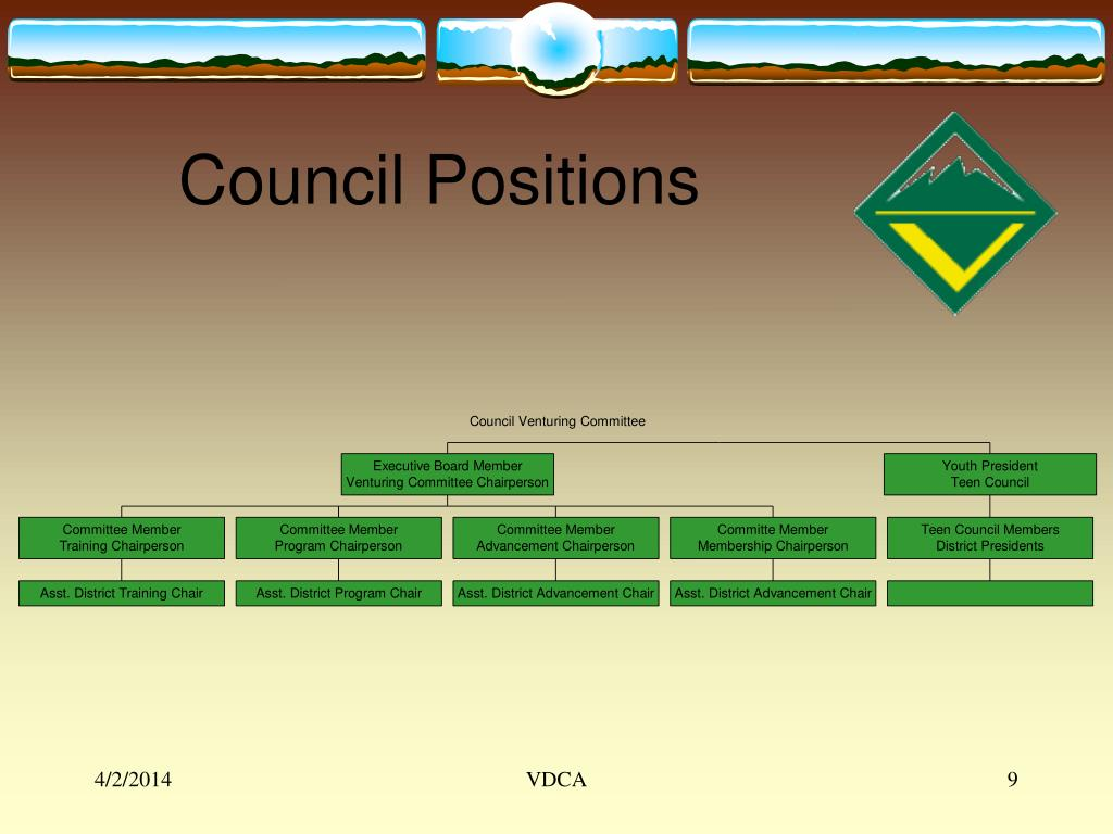 Council Positions