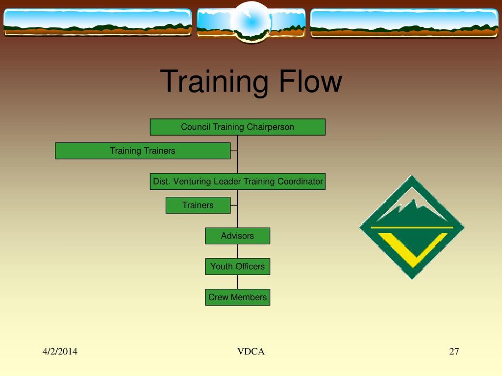 Training Flow