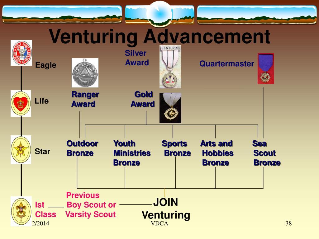 Venturing Advancement
