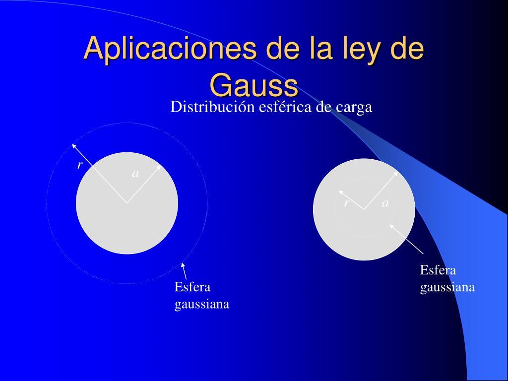 Aplicaciones de la ley de Gauss