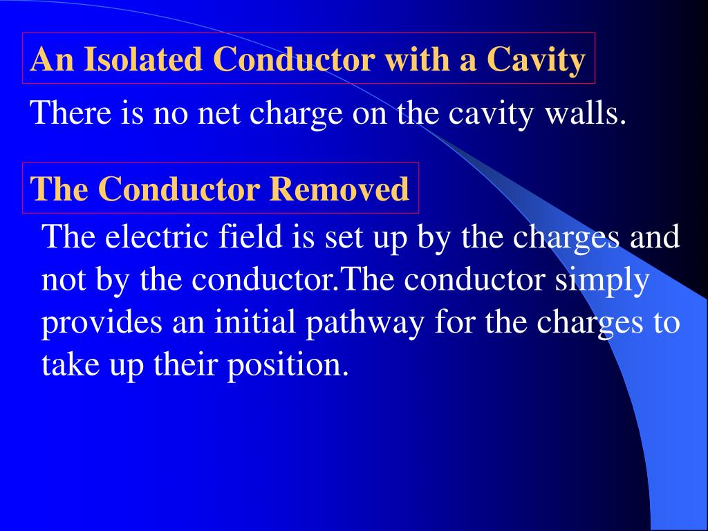 An Isolated Conductor with a Cavity