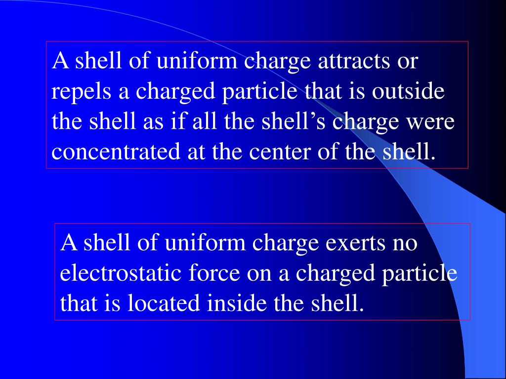 A shell of uniform charge attracts or