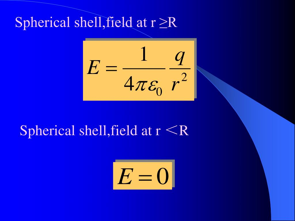 Spherical shell,field at r ≥R