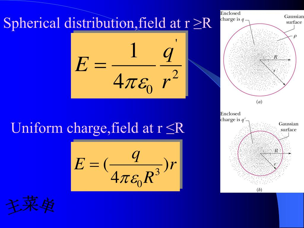 Spherical distribution,field at r ≥R