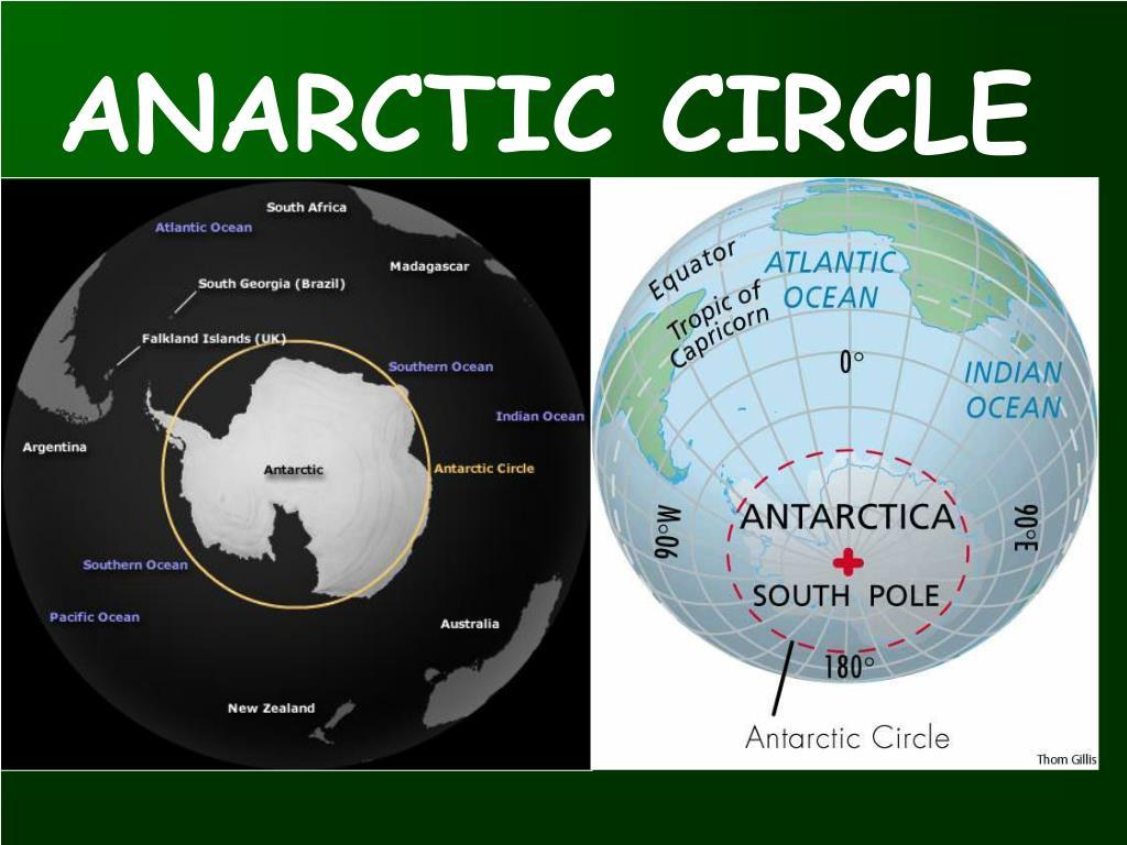 ANARCTIC CIRCLE