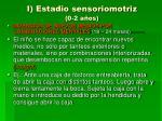 i estadio sensoriomotriz 0 2 a os12
