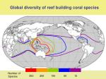 global diversity of reef building coral species