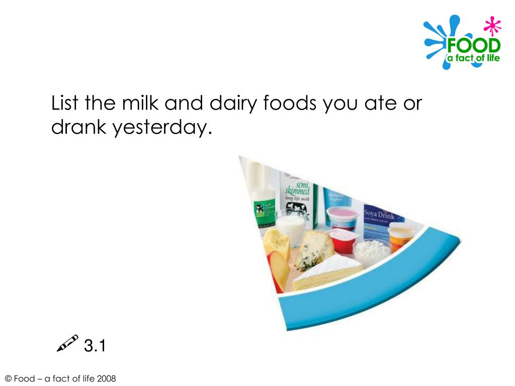 List the milk and dairy foods you ate or drank yesterday.