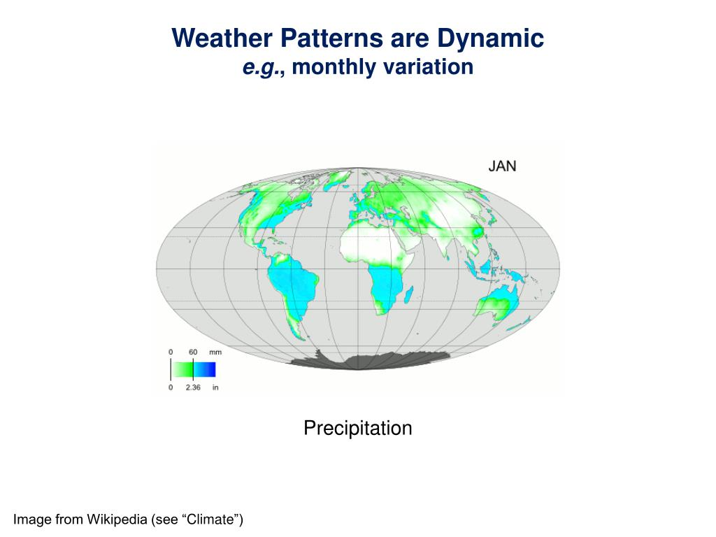 Weather Patterns are Dynamic