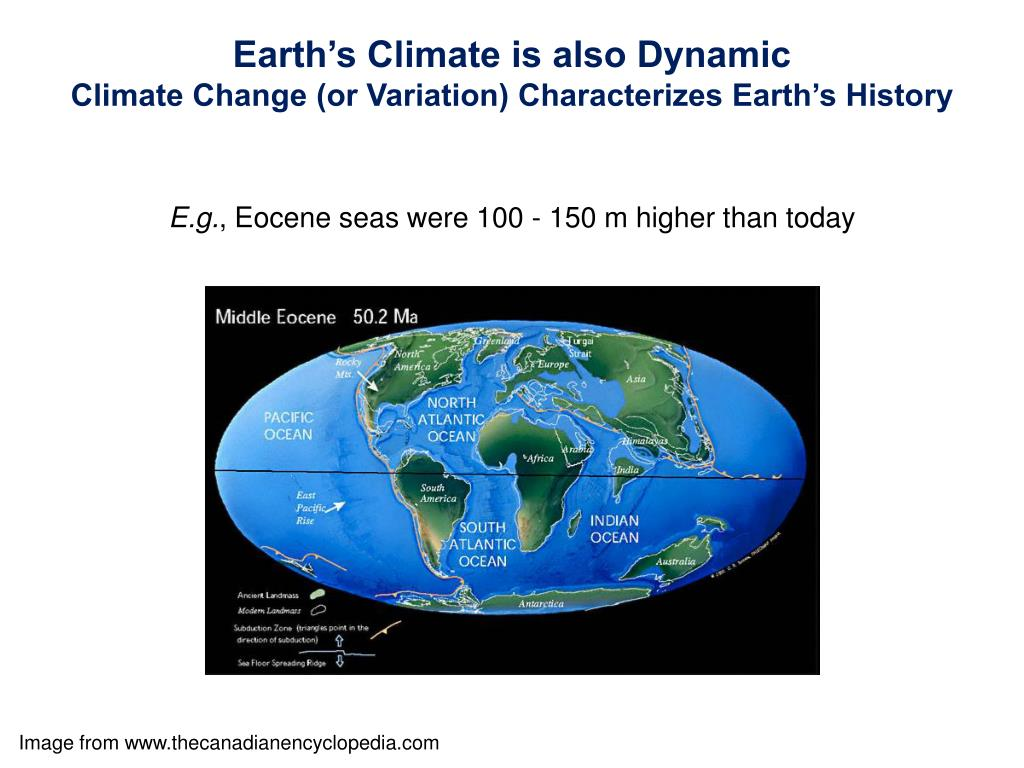 Earth's Climate is also Dynamic