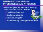 proposed changes in intercollegiate athletics4