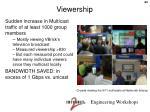 viewership
