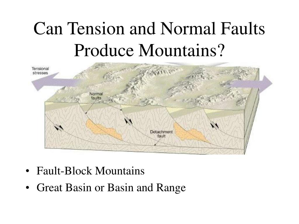 Can Tension and Normal Faults Produce Mountains?