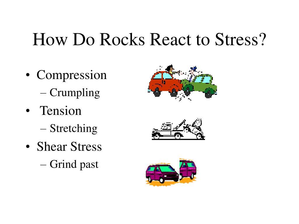 How Do Rocks React to Stress?