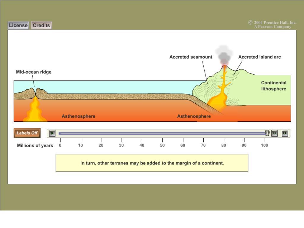 Terrane Formation