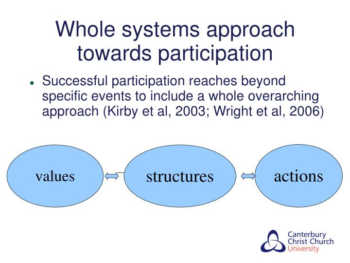Whole systems approach towards participation