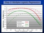 step 3 multiple logistic regression