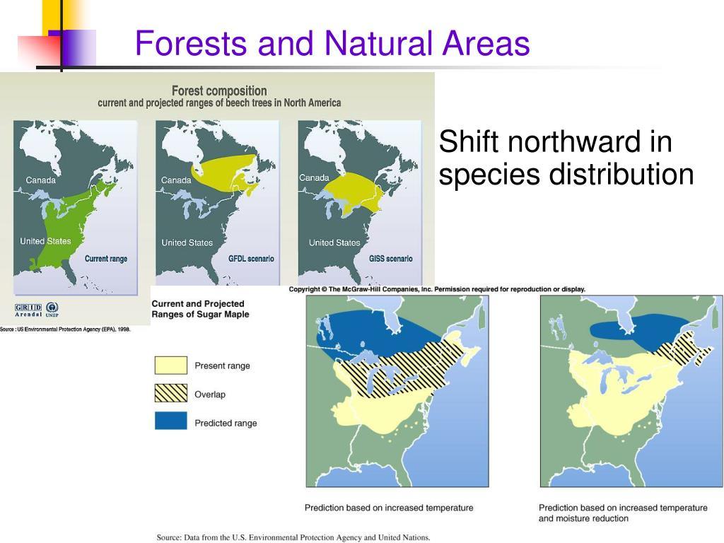 Shift northward in species distribution
