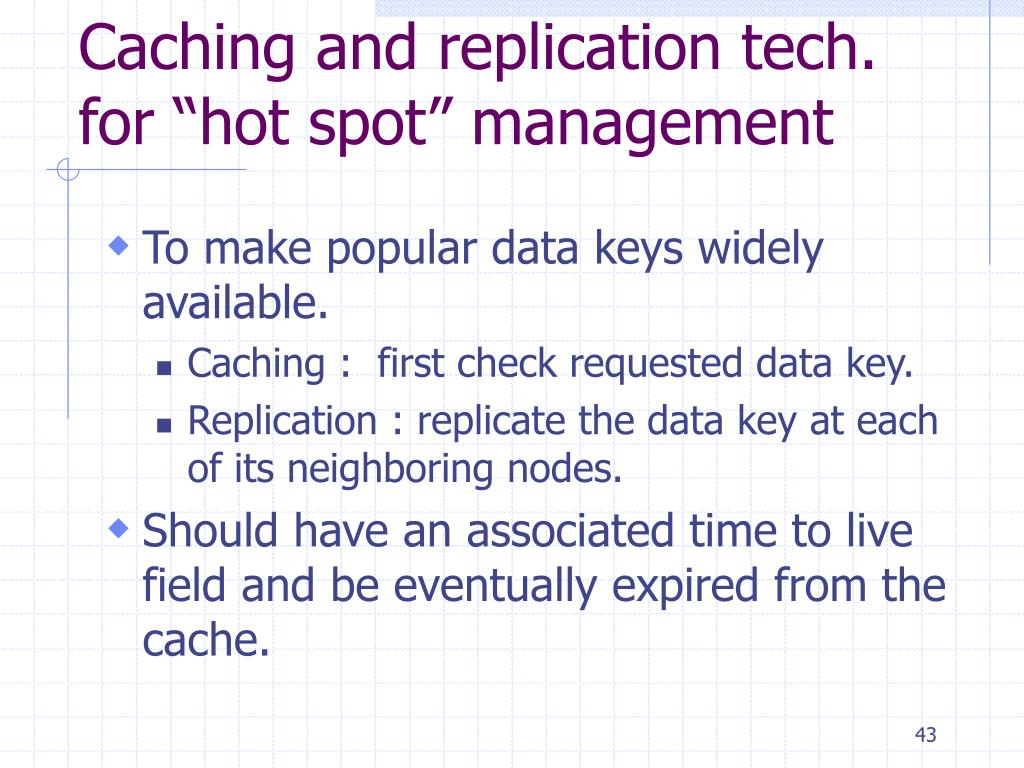 """Caching and replication tech. for """"hot spot"""" management"""