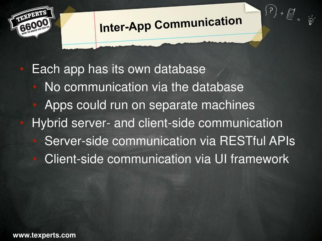 Inter-App Communication