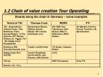 1 2 chain of value creation tour operating