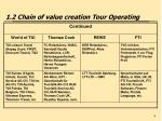 1 2 chain of value creation tour operating9