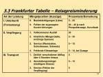 3 3 frankfurter tabelle reisepreisminderung