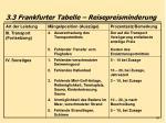 3 3 frankfurter tabelle reisepreisminderung55