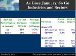 as goes january so go industries and sectors