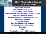 high momentum groups as of may 31 2006