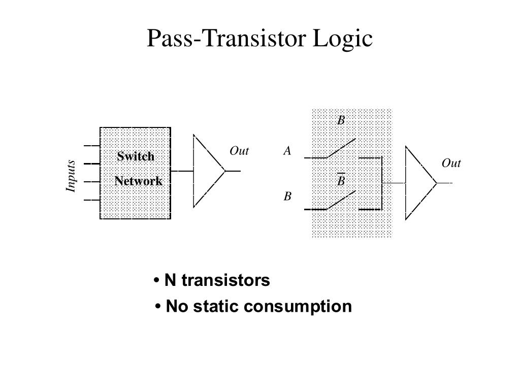 Ppt Pass Transistor Logic Powerpoint Presentation Id659221 This Is A Ttl Or Gate Circuit Using L