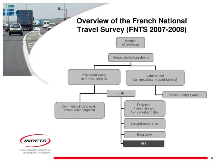 Overview of the french national travel survey fnts 2007 2008
