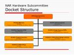 nar hardware subcommittee docket structure