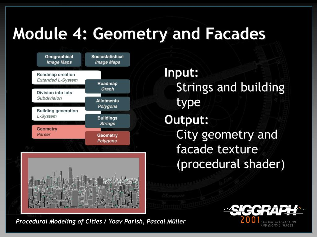 PPT - Procedural Modeling of Cities PowerPoint Presentation