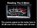 reading the s meter