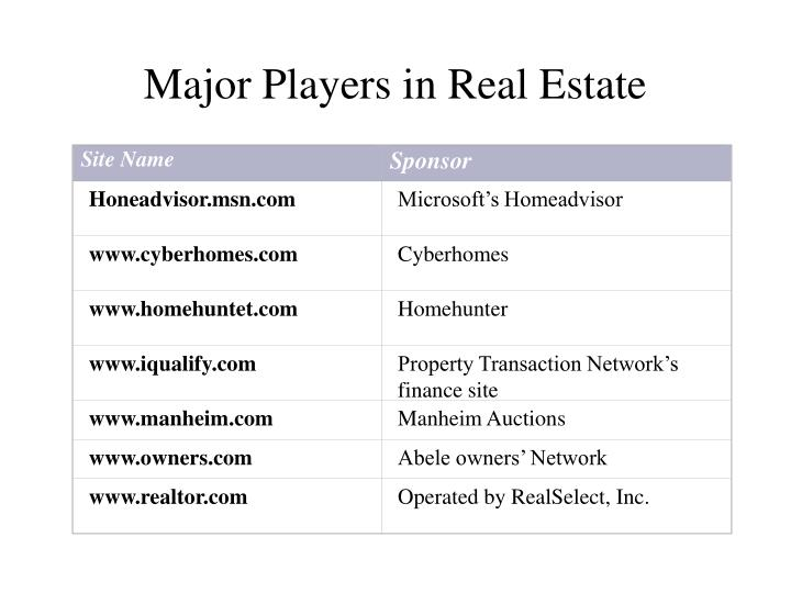 Major players in real estate