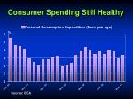 consumer spending still healthy