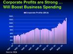 corporate profits are strong will boost business spending