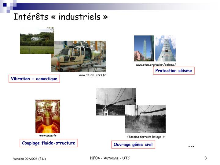 Int r ts industriels