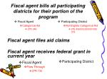 fiscal agent bills all participating districts for their portion of the program