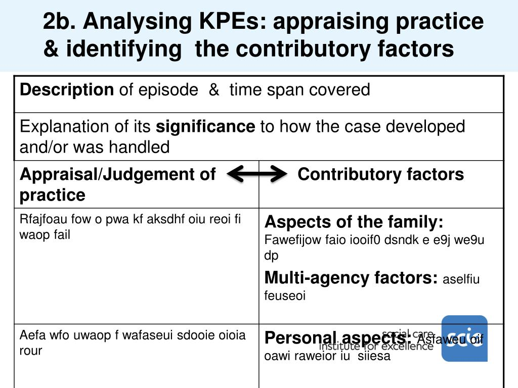 2b. Analysing KPEs: appraising practice & identifying  the contributory factors