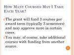 how many courses may i take each year