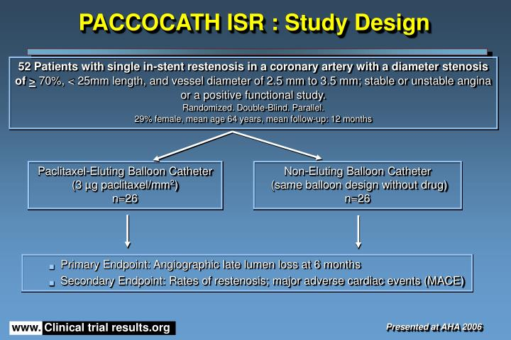 Cardiac Interventions Today - Management of In-Stent ...