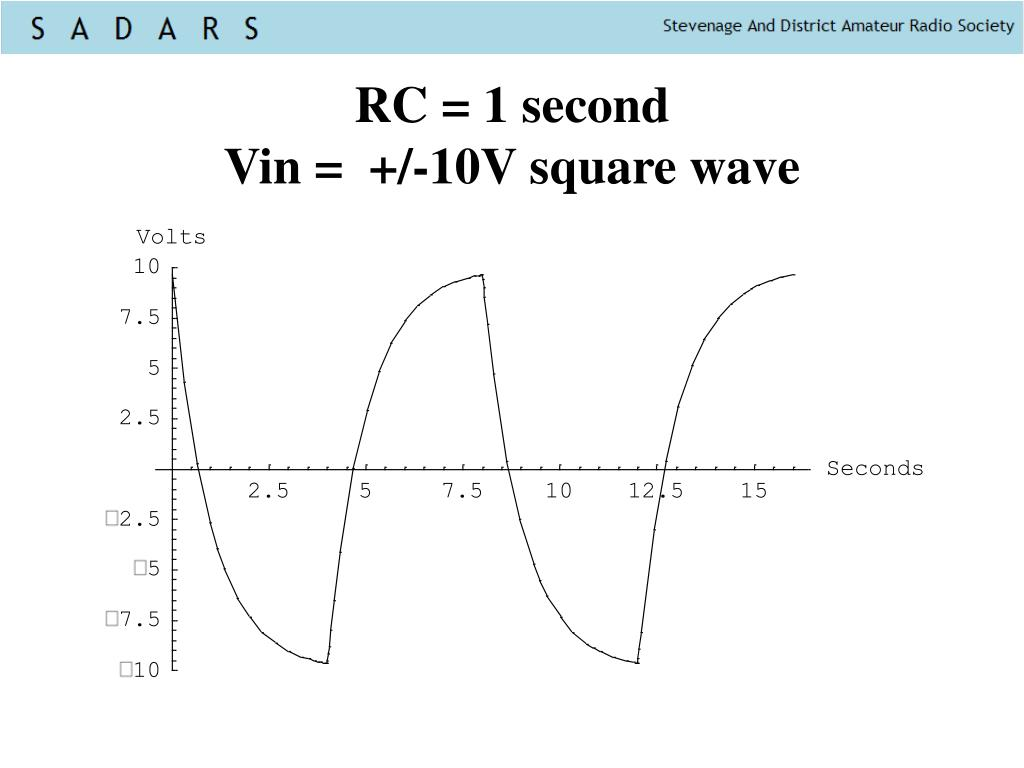 RC = 1 second