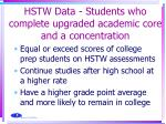 hstw data students who complete upgraded academic core and a concentration