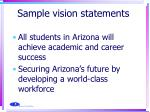 sample vision statements