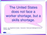 source u s department of labor futurework trends and challenges for the 21 st century 1999