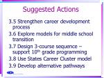suggested actions1