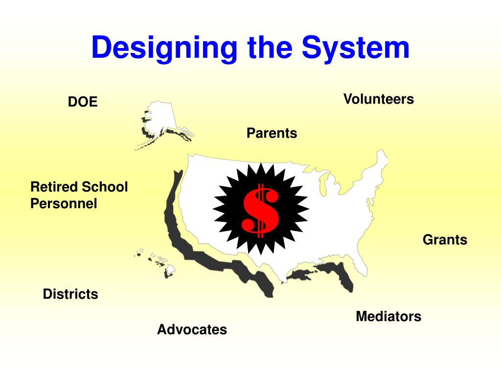 Designing the System