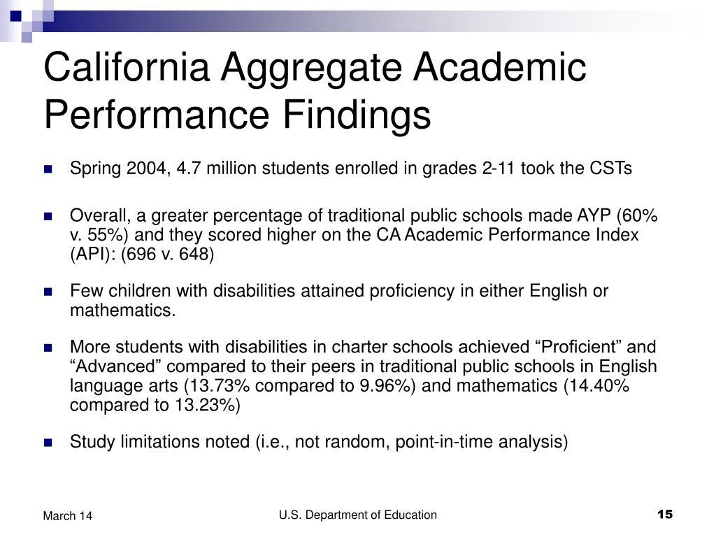 California Aggregate Academic Performance Findings